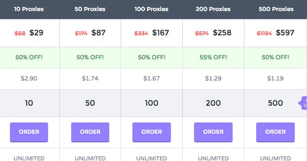 Ghostproxies Standard Pricing
