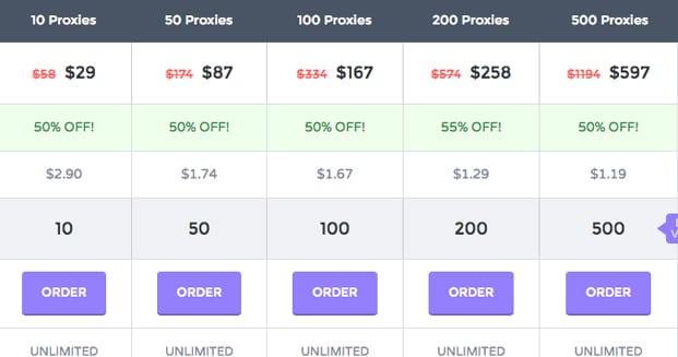 Ghostproxies Standard Pricing